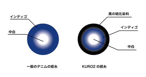 KURO2_DANMEN